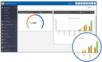 eMaint CMMS Reports Dashboards